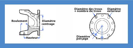 type transition 2